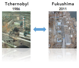 SFRP :  Etude comparative sur les accidents de Tchernobyl et Fukushima