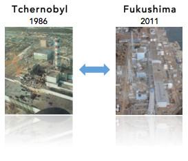 SFRP :  Etude comparative sur les accidents de Tchernobyl et Fukushima